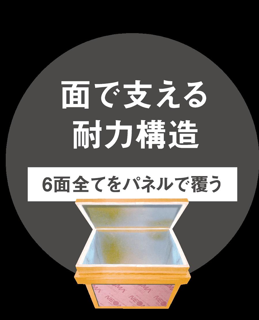 特許スモリ工法【気密・断熱編】